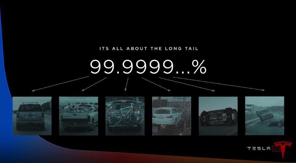 Oggi comprare un'auto diversa da una Tesla è come comprare un cavallo…